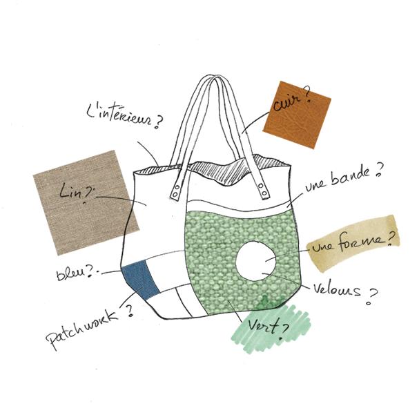 Le cadeau fait main: créez votre propre sac cabas